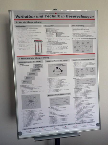 Plakat »Verhalten und Technik in Besprechungen«