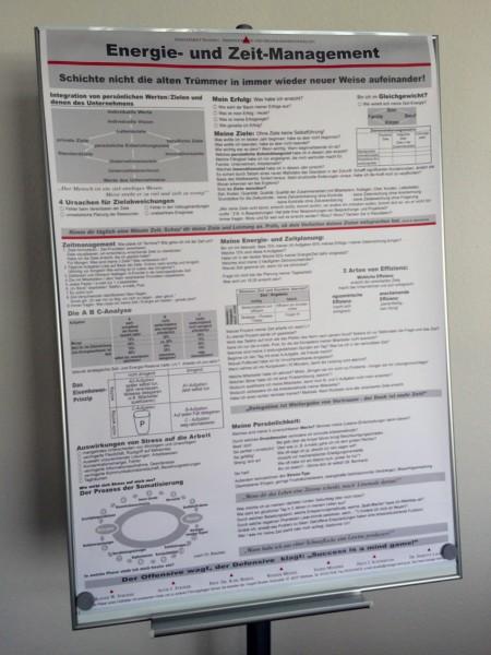 Plakat »Energie- und Zeitmanagement«
